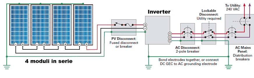 schema fotovoltaico fai da te